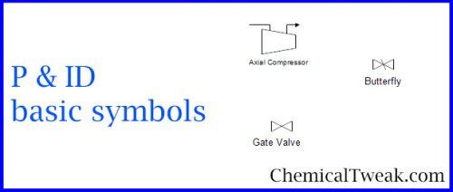 p&id diagram basics symbols