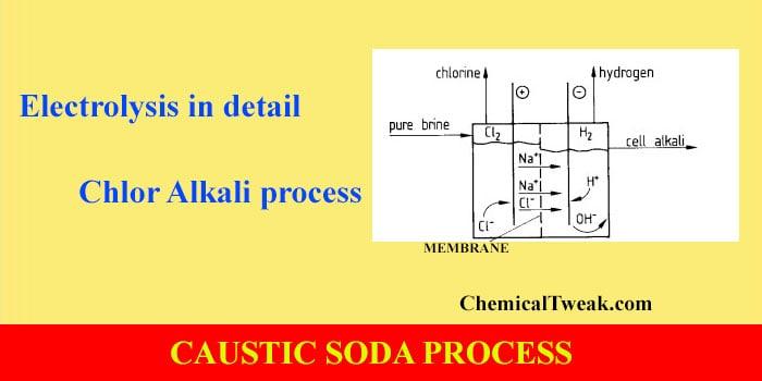 Fundamentals of Electrolysis