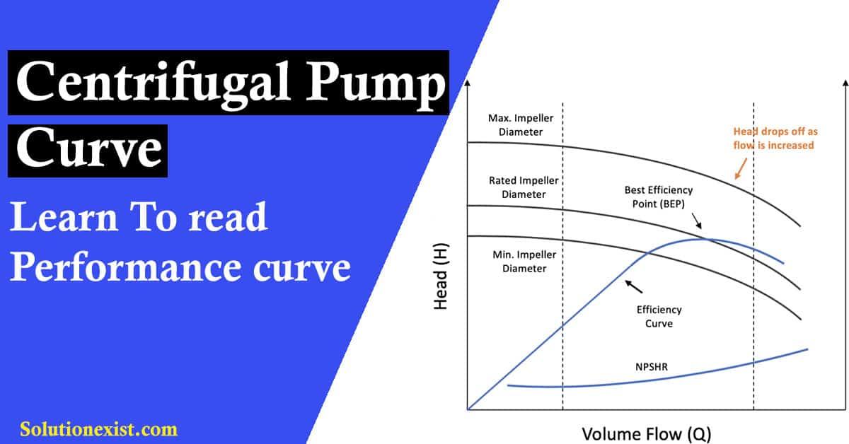 Centrifugal Pump Curve performance curve